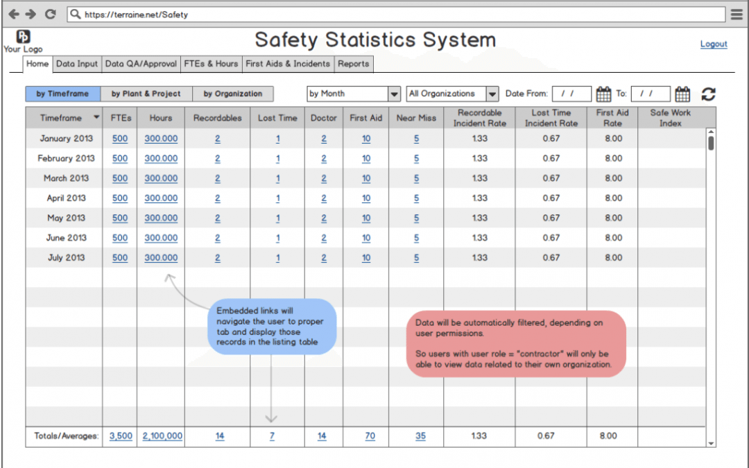 accident statistics template an alternative to excel for tracking osha safety incident