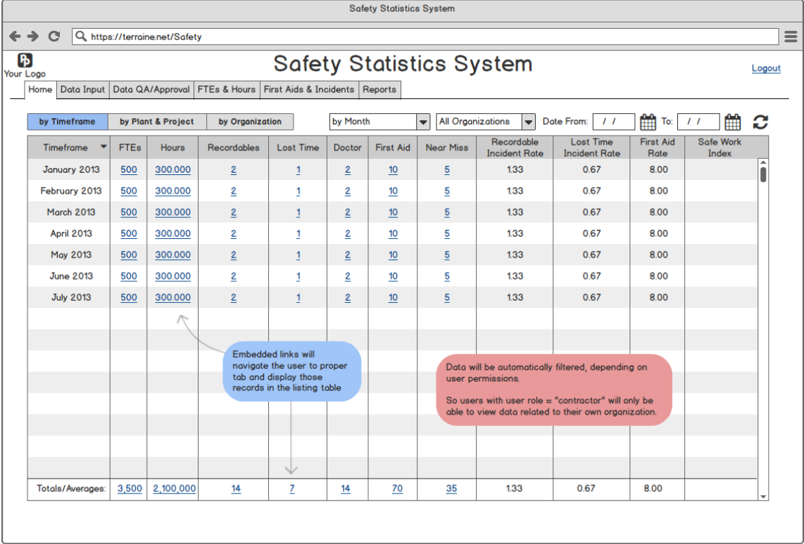 An alternative to excel for tracking osha safety incident rates alramifo Image collections